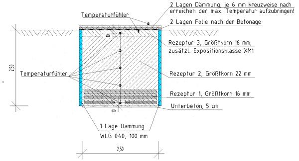 hydrationswaerme_web